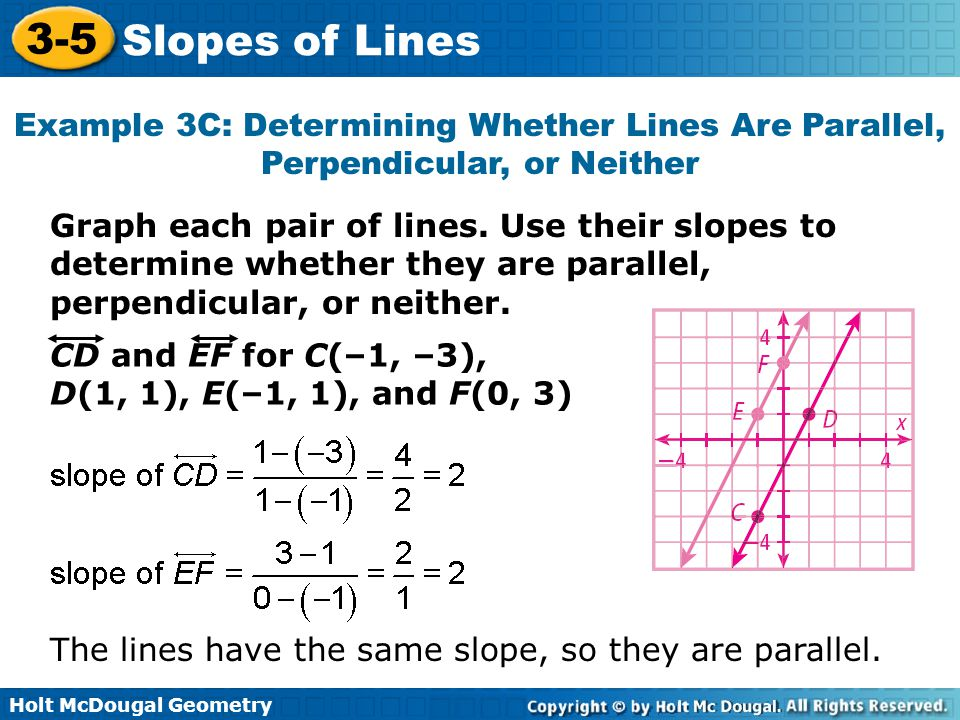 Example 3C: Determining Whether Lines Are Parallel, Perpendicular, or Neither