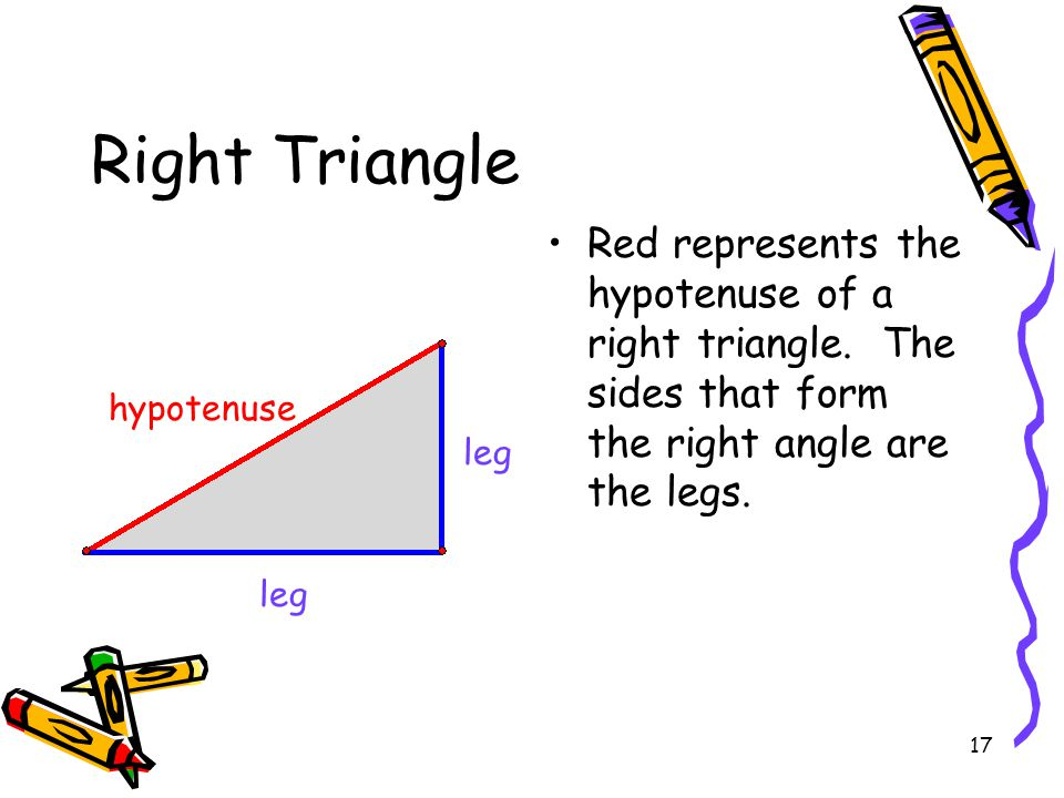 Right Triangle Red represents the hypotenuse of a right triangle. The sides that form the right angle are the legs.