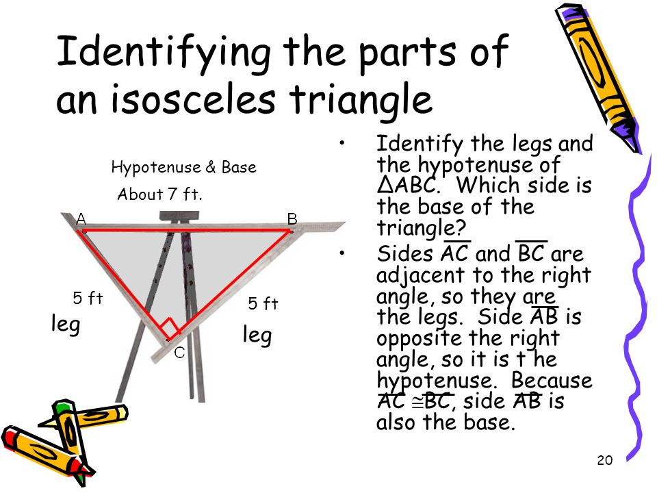 Identifying the parts of an isosceles triangle