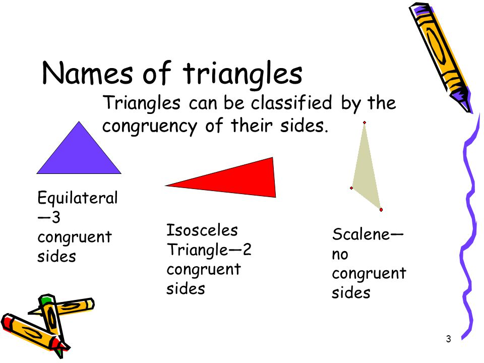 Names of triangles Triangles can be classified by the congruency of their sides. Equilateral—3 congruent sides.