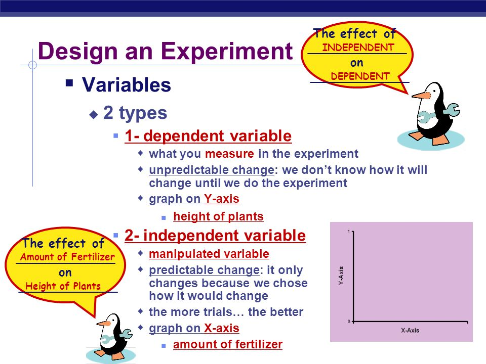Design an Experiment Variables 2 types 1- dependent variable