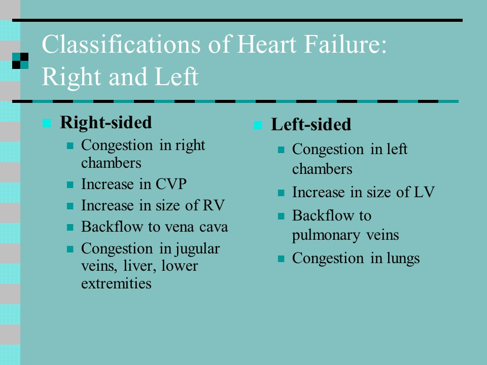Classifications of Heart Failure: Right and Left