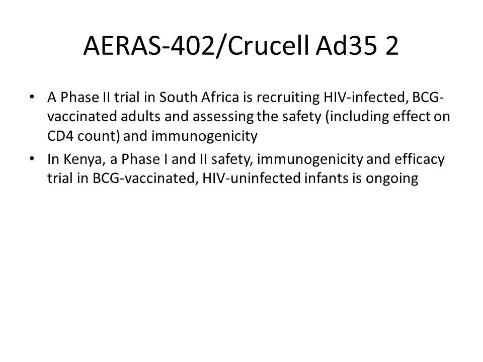 AERAS-402/Crucell Ad35 2