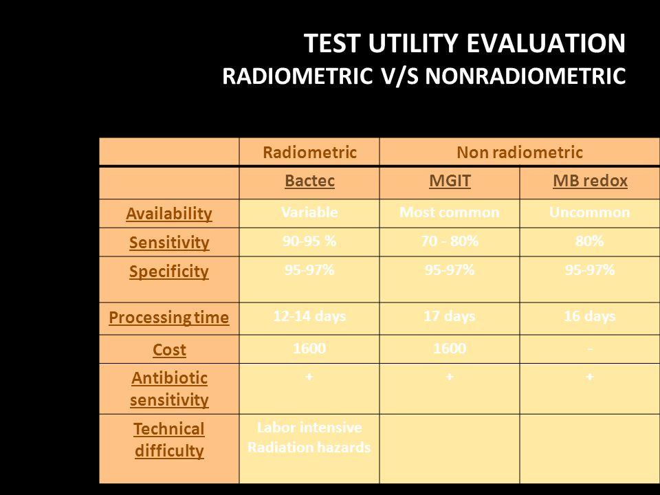 TEST UTILITY EVALUATION RADIOMETRIC V/S NONRADIOMETRIC