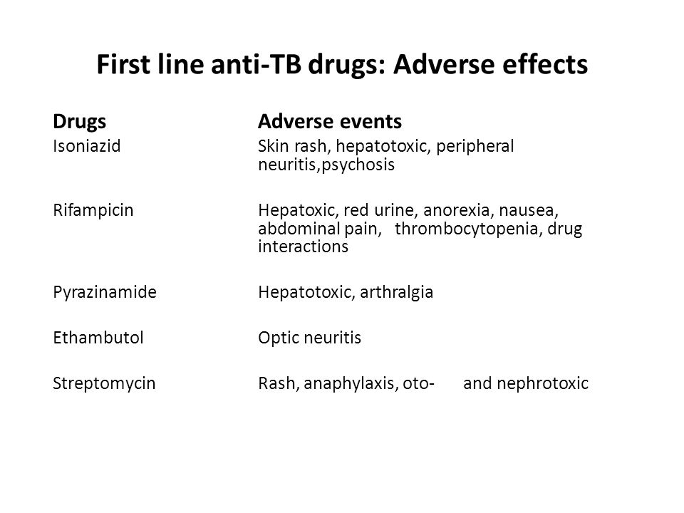 First line anti-TB drugs: Adverse effects