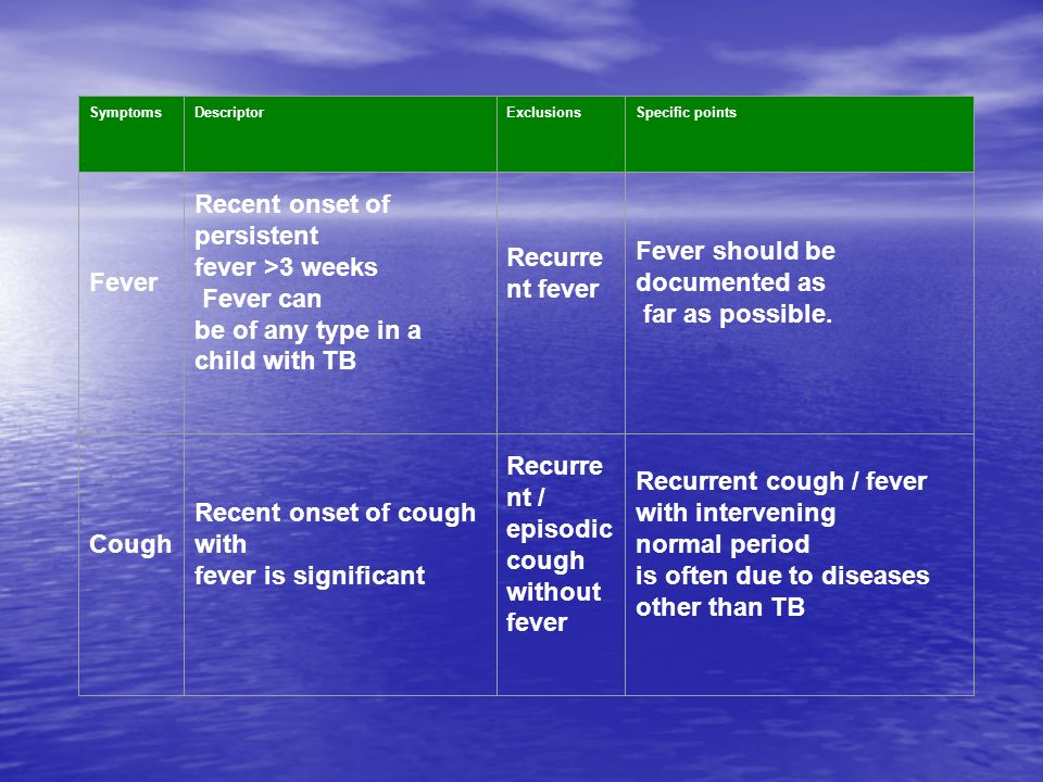 Recent onset of persistent fever >3 weeks Fever can
