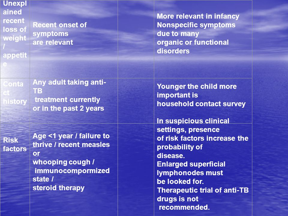 Recent onset of symptoms are relevant More relevant in infancy