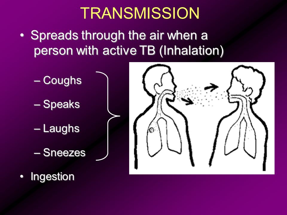 TRANSMISSION Spreads through the air when a