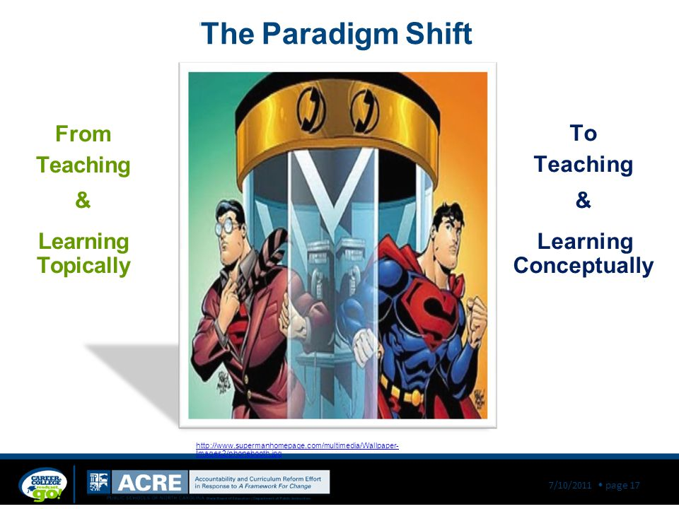 The Paradigm Shift From To Teaching Teaching & & Learning Learning