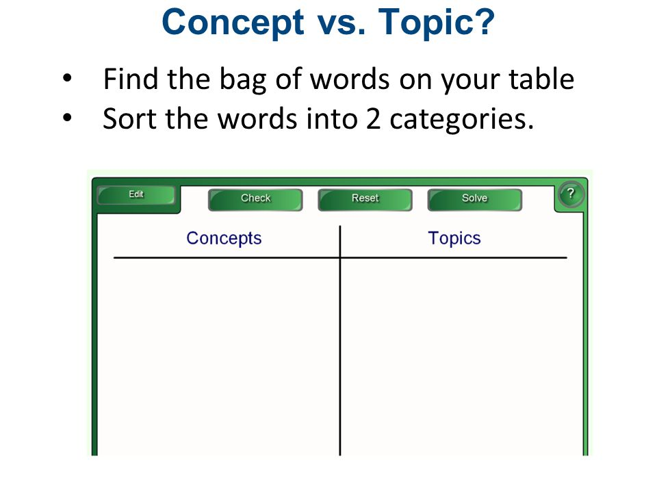 Concept vs. Topic Find the bag of words on your table