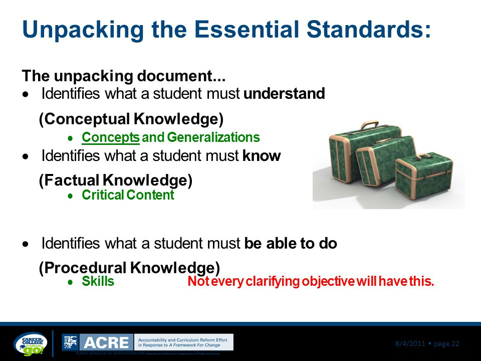 Unpacking the Essential Standards: