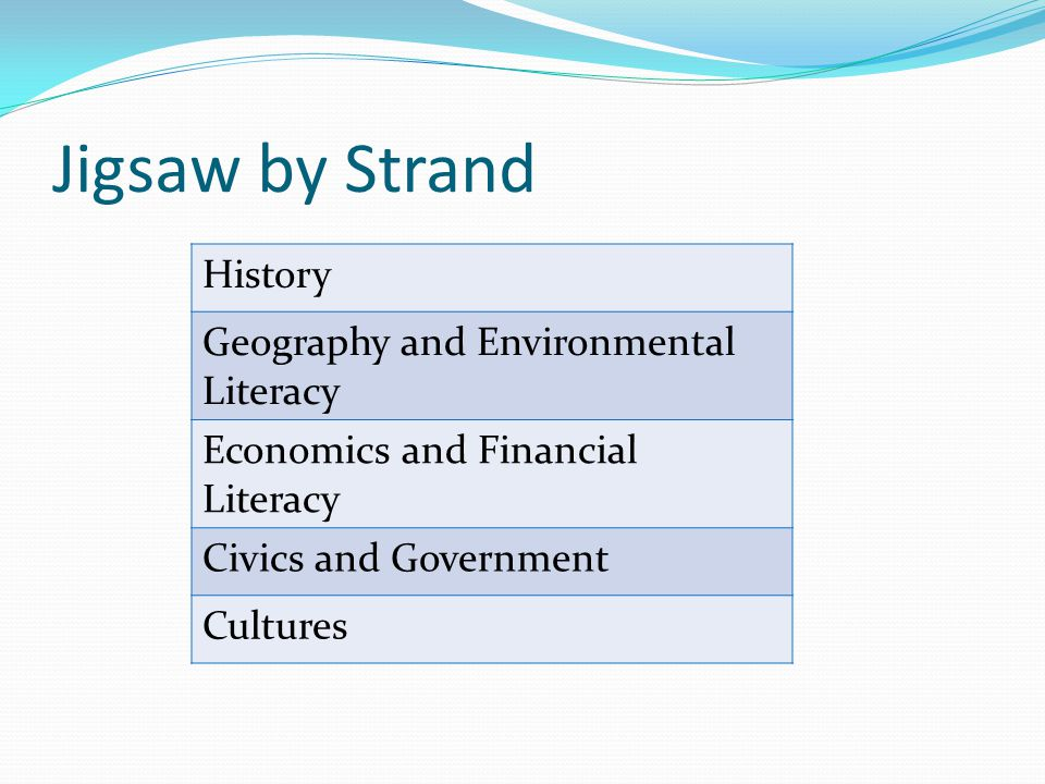 Jigsaw by Strand History Geography and Environmental Literacy