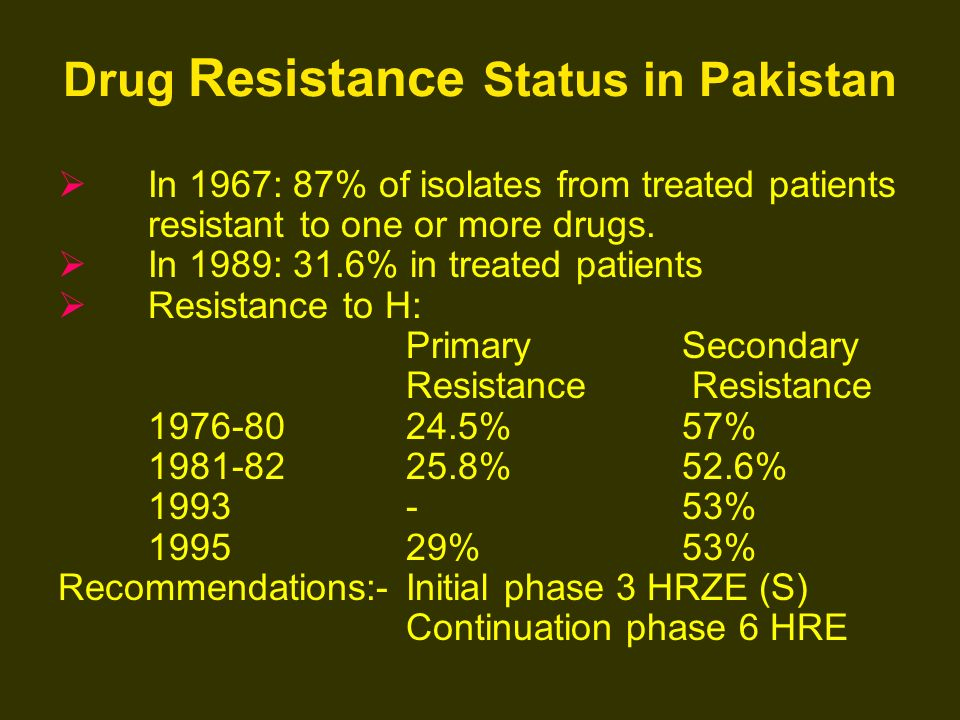 Drug Resistance Status in Pakistan