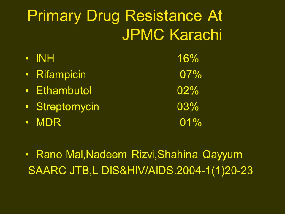 Primary Drug Resistance At JPMC Karachi