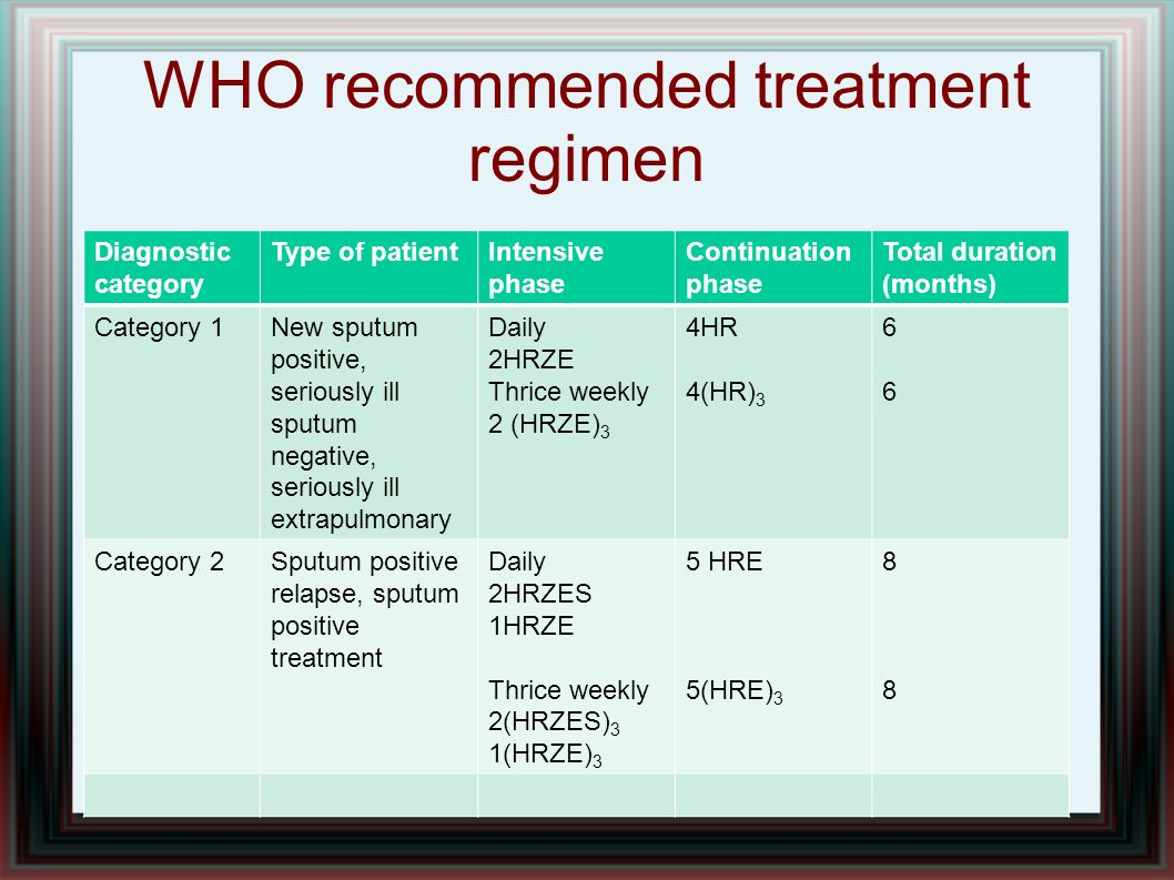 WHO recommended treatment regimen