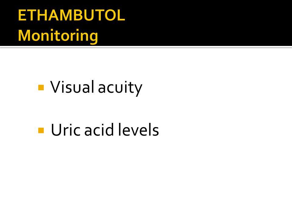ETHAMBUTOL Monitoring