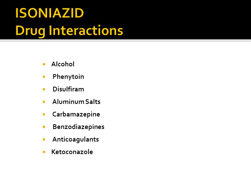 ISONIAZID Drug Interactions