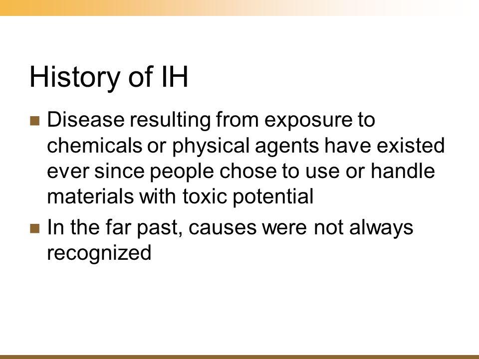 History of IH