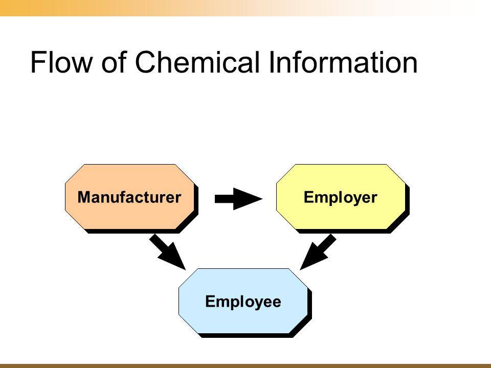 Flow of Chemical Information