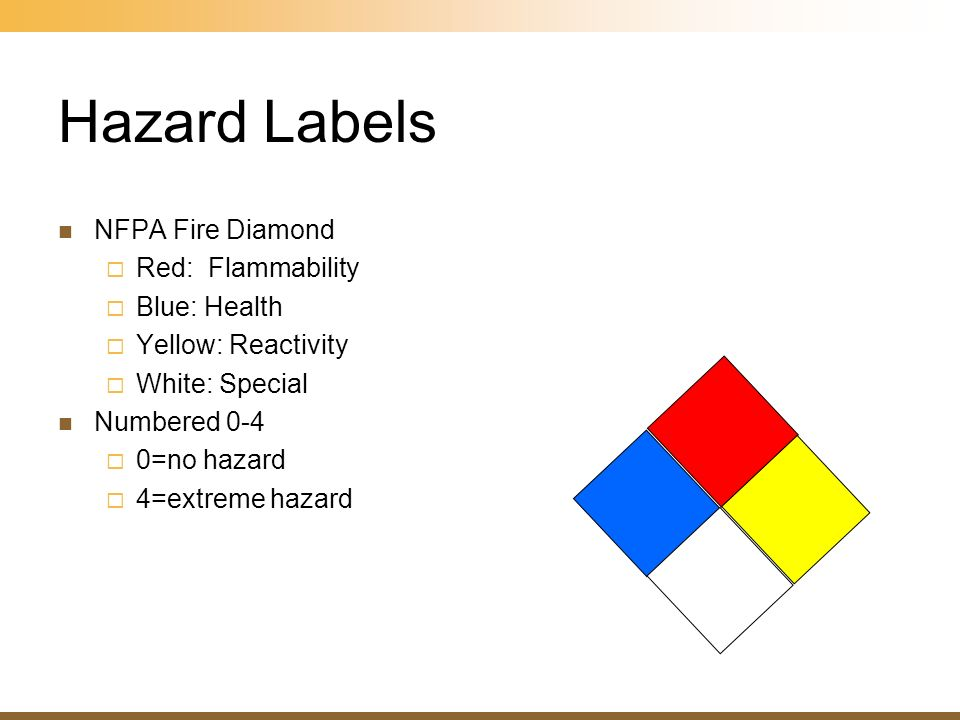 Hazard Labels NFPA Fire Diamond Red: Flammability Blue: Health