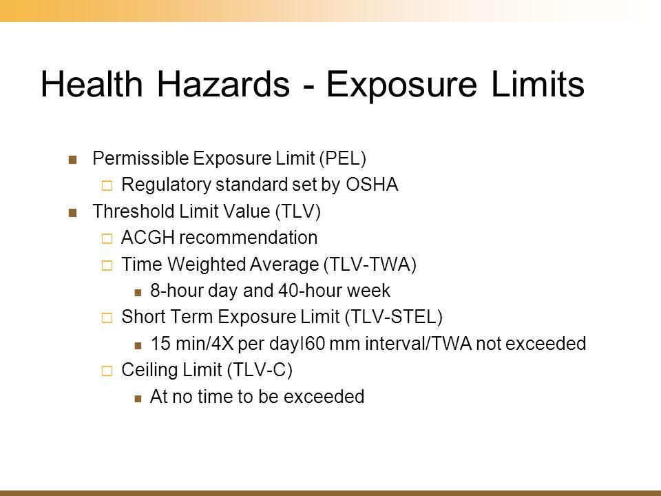 Health Hazards - Exposure Limits
