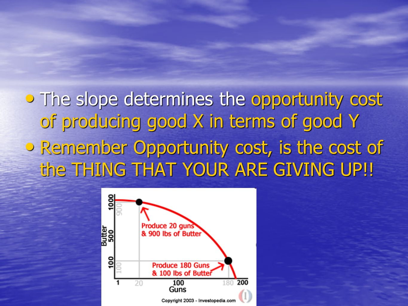 The slope determines the opportunity cost of producing good X in terms of good Y