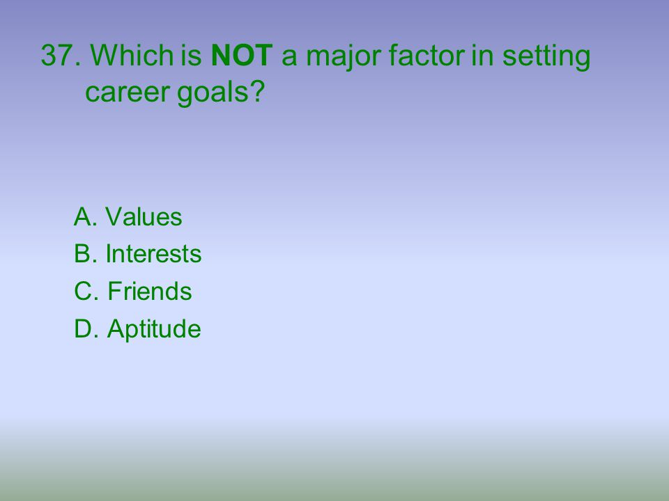 37. Which is NOT a major factor in setting career goals