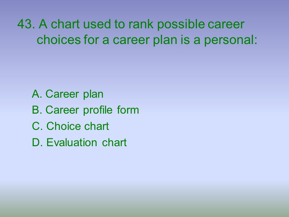 43. A chart used to rank possible career choices for a career plan is a personal:
