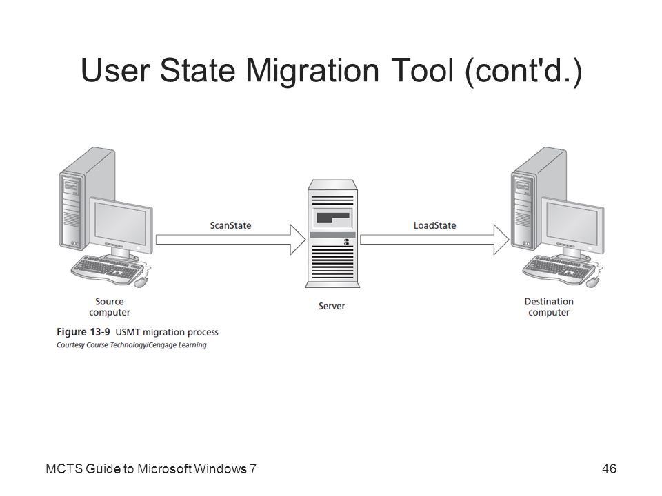 User State Migration Tool (cont d.)