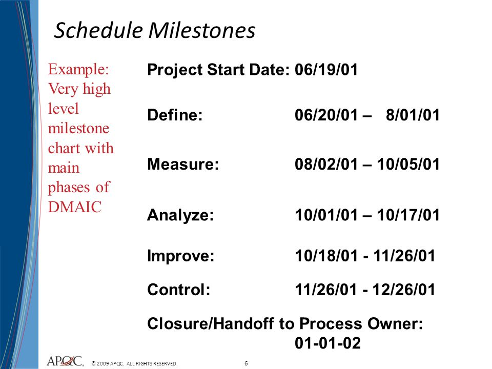 Schedule Milestones Example: Very high level milestone chart with main phases of DMAIC. Project Start Date: 06/19/01.