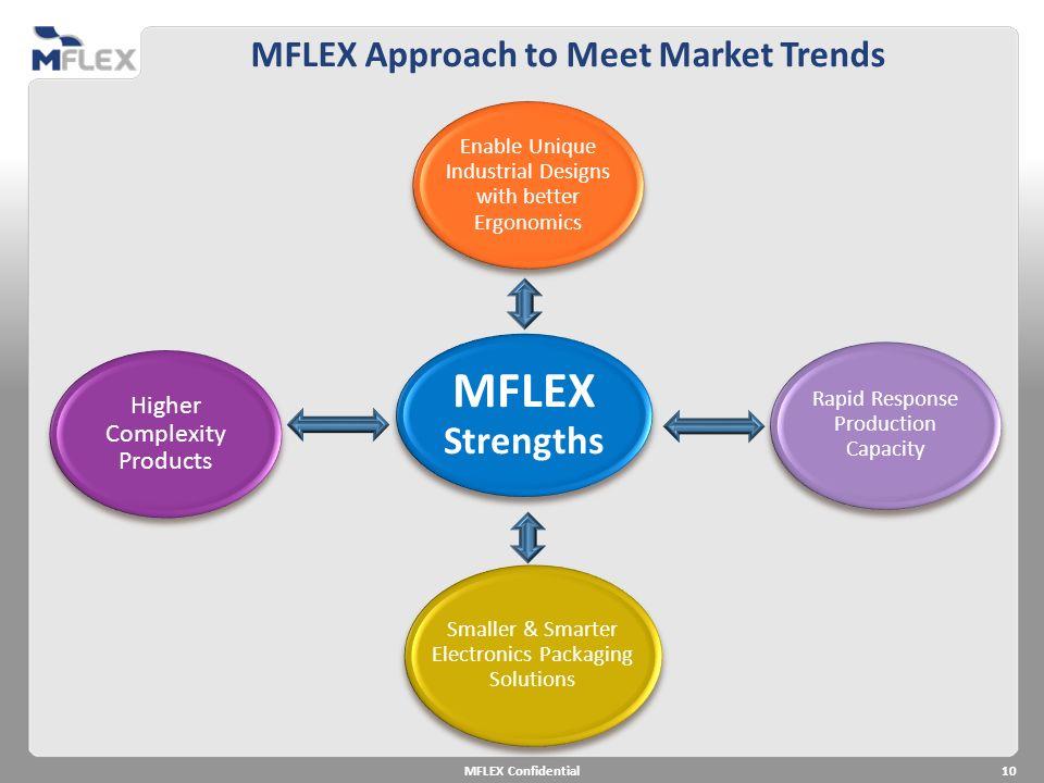 MFLEX Approach to Meet Market Trends