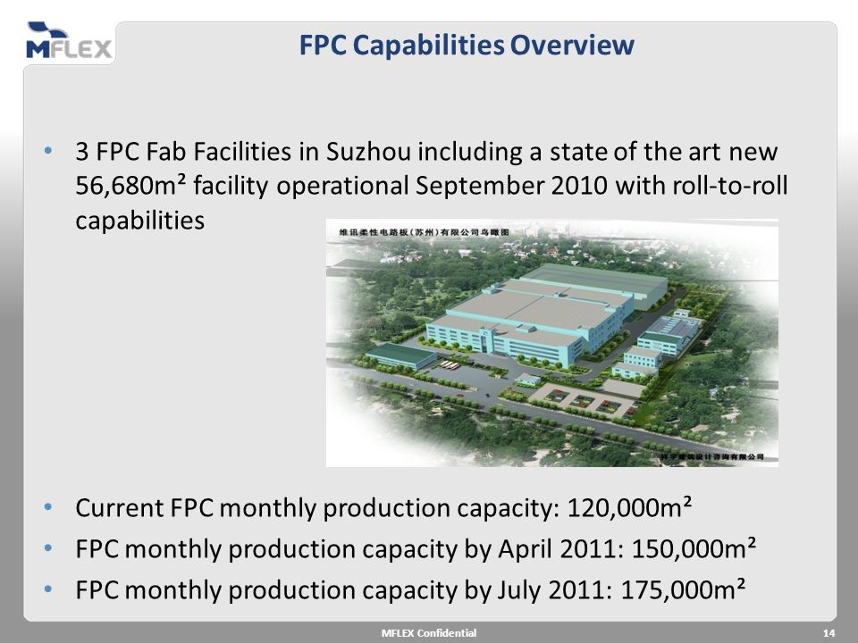 FPC Capabilities Overview