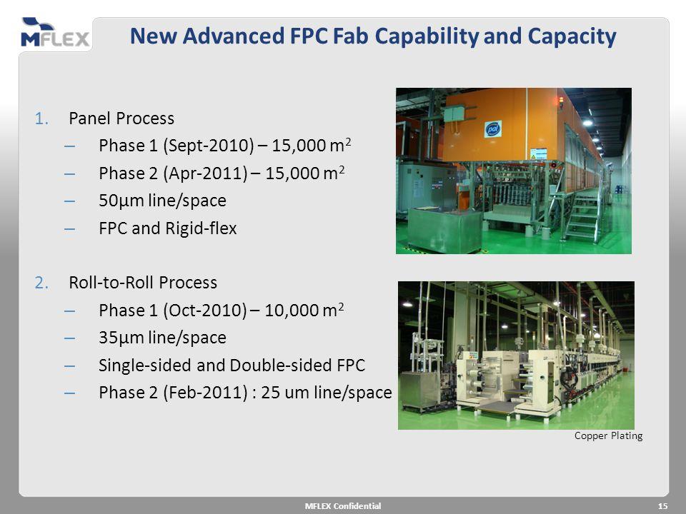 New Advanced FPC Fab Capability and Capacity
