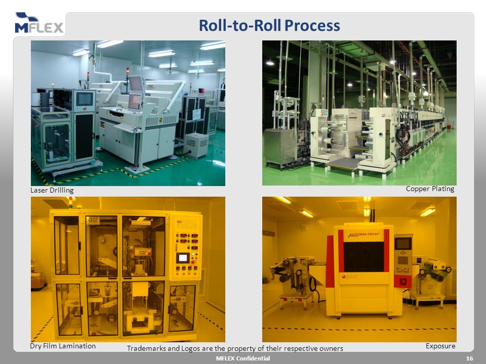 Roll-to-Roll Process Laser Drilling Copper Plating Dry Film Lamination