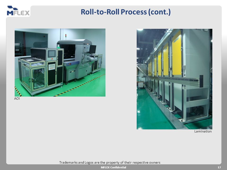 Roll-to-Roll Process (cont.)