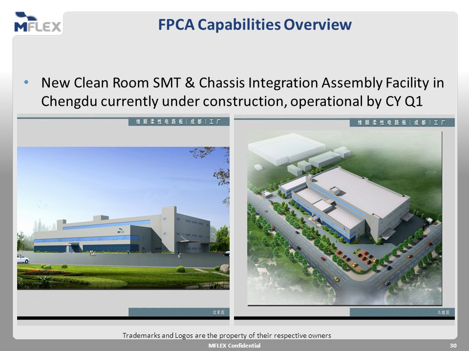 FPCA Capabilities Overview