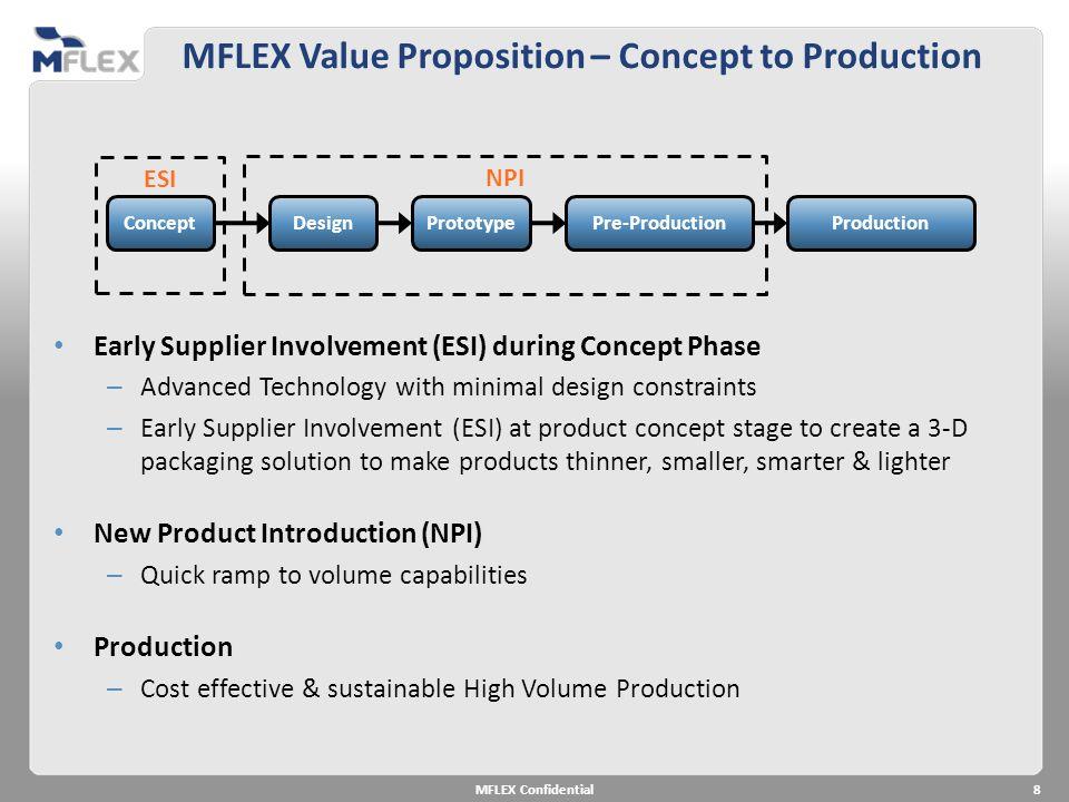 MFLEX Value Proposition – Concept to Production