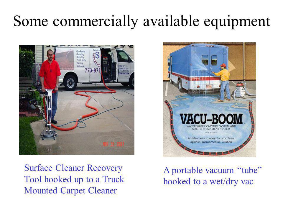 Some commercially available equipment
