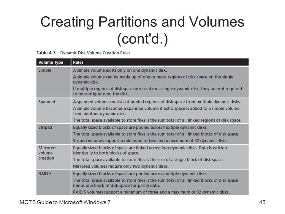 Creating Partitions and Volumes (cont d.)