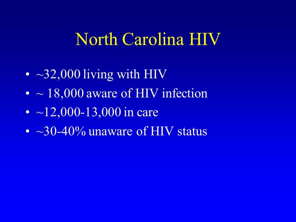 North Carolina HIV ~32,000 living with HIV