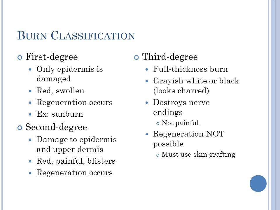 Burn Classification First-degree Second-degree Third-degree