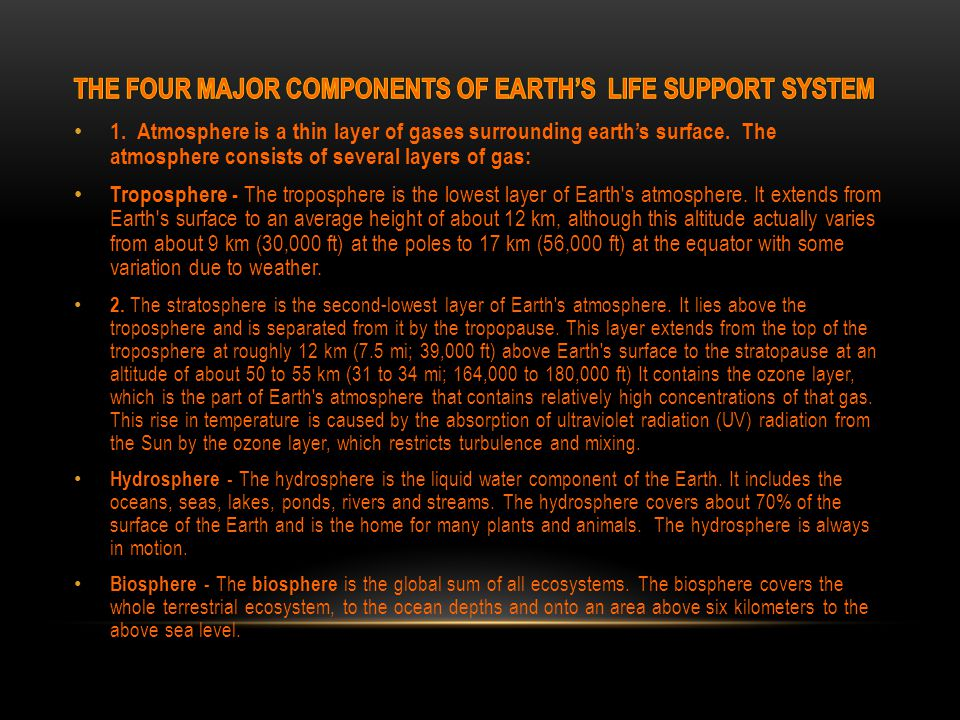 THE FOUR MAJOR COMPONENTS OF EARTH'S LIFE SUPPORT SYSTEM