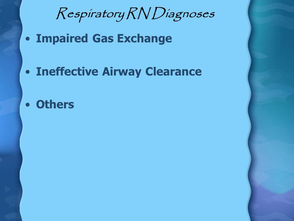 Respiratory RN Diagnoses