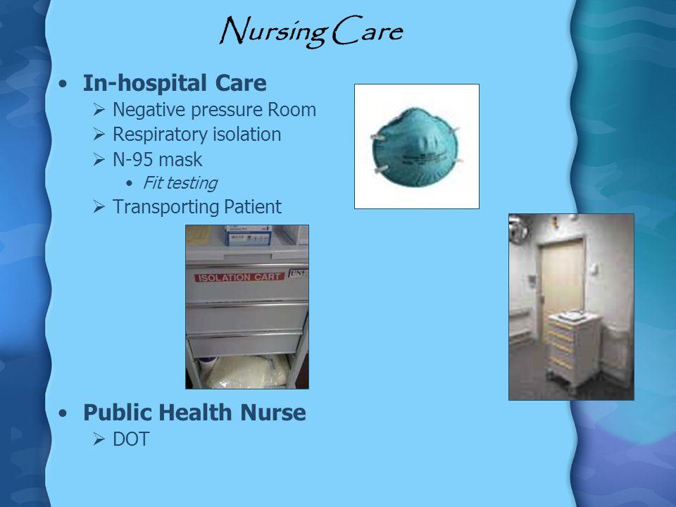 Nursing Care In-hospital Care Public Health Nurse