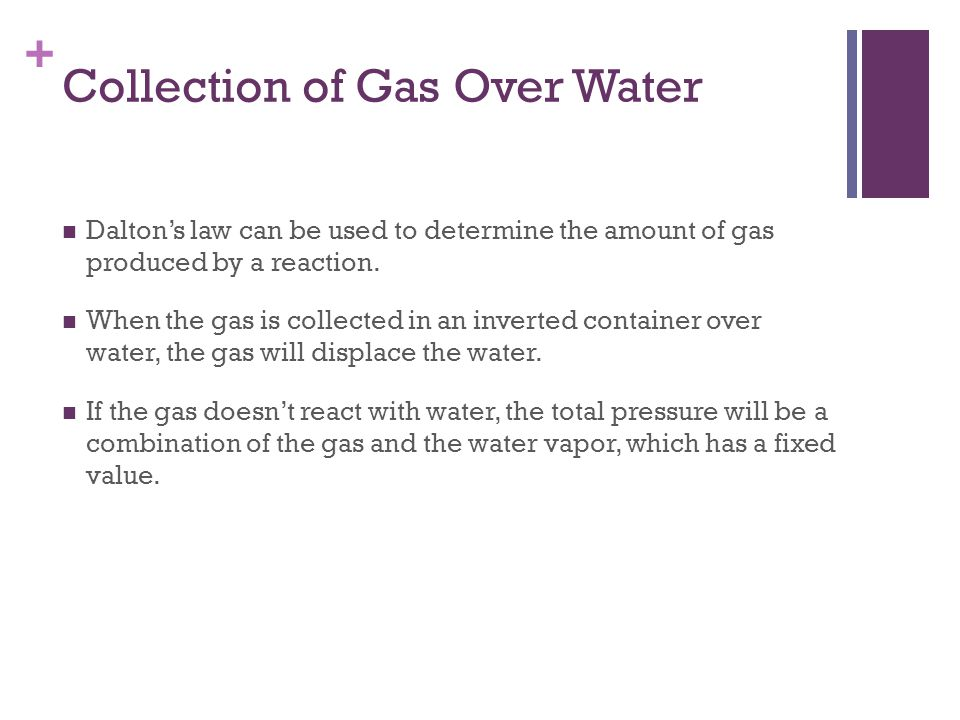 Collection of Gas Over Water