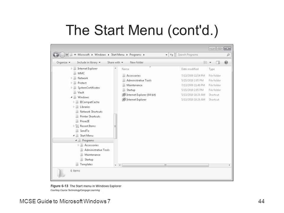 The Start Menu (cont d.) MCSE Guide to Microsoft Windows 7