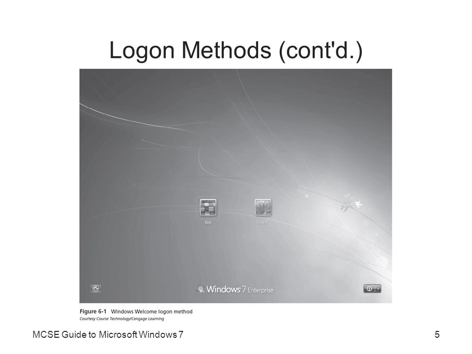 Logon Methods (cont d.) MCSE Guide to Microsoft Windows 7