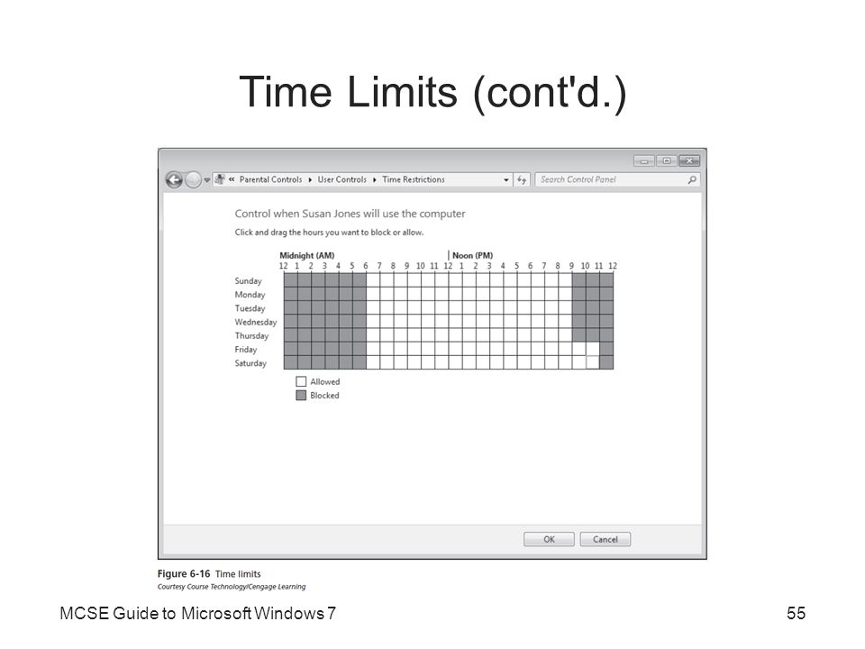 Time Limits (cont d.) MCSE Guide to Microsoft Windows 7
