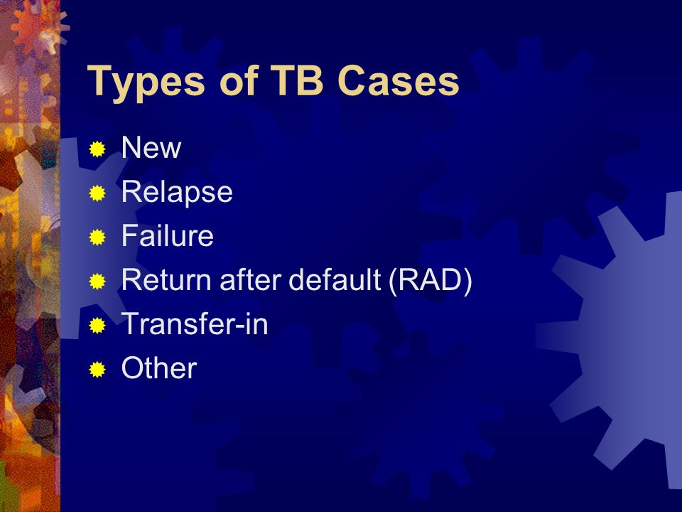 Types of TB Cases New Relapse Failure Return after default (RAD)