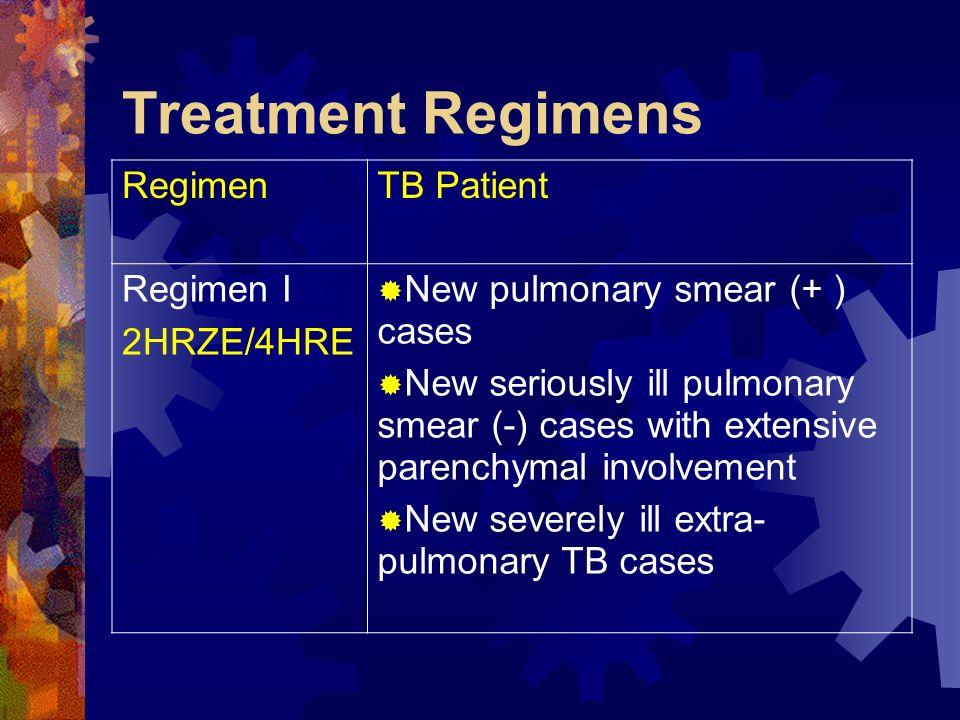 Treatment Regimens Regimen TB Patient Regimen I 2HRZE/4HRE